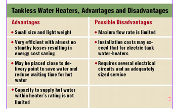 Table 1. Tankless water heaters advantages and disadvantages