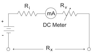 Figure 3. Series ohmmeter circuit