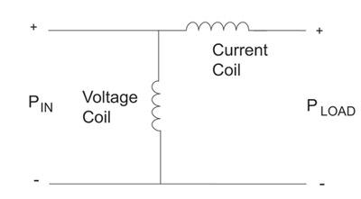 Figure 4. Wattmeter circuit