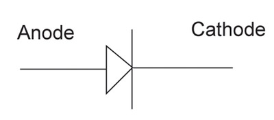 Figure 2. P-N junction diode