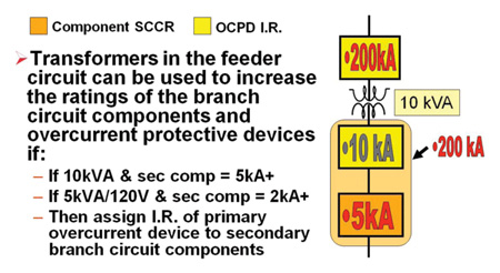 Figure 4. Transformers in the feeder circuit can be used to raise the transformer secondary components and overcurrent protective device ratings.