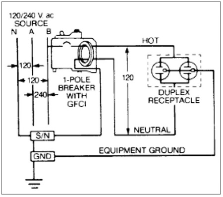 Figure 2. If there is an imbalance, an electronic circuit will determine if the leakage is enough to necessitate an interruption of the current flow.