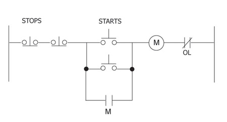 Figure 3. Multiple stop/start control circuit