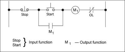Figure 1. A 3-wire central circuit listing input and output fuctions