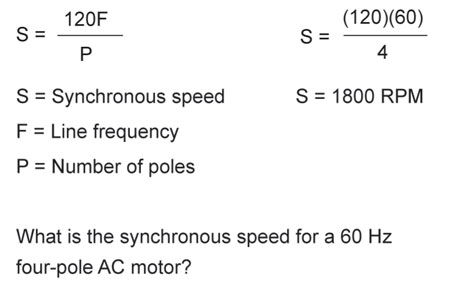 Equation 1. Synchronous speed